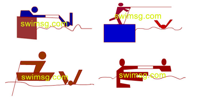 SwimSG.com - Swimming lifesaving course rescue Priorities Singapore Ang Mo Kio